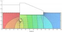 GeoStudio工程应用实例之7 稳定流大坝截留幕墙渗流分析