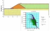 GeoStudio软件在岩土工程中的应用