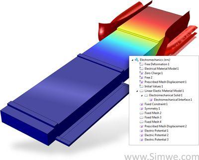 Electromechanics Multiphysics Interface