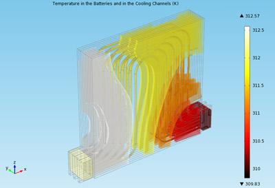 Liquid-Cooled Li-Ion Battery Pack