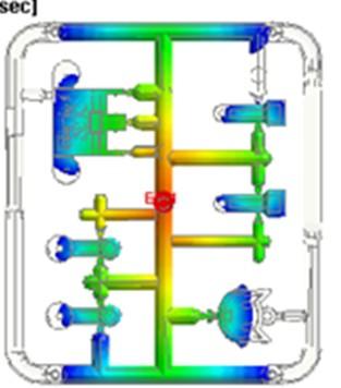 模流分析技术全面应用与介绍