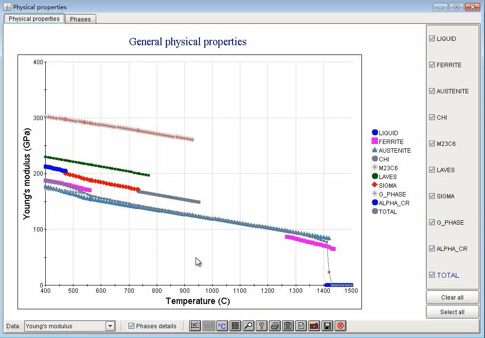 JMatPro不锈钢模块热物性能计算功能介绍