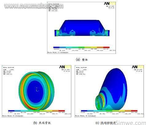 基于ansys斜锥壳固定管板釜式重沸器有限元分析