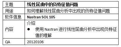 nastran线性屈曲中的负特征值问题 - msc技术文