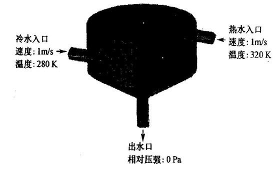 fluent实例 冷热水混合器内的三维流动与换热问题
