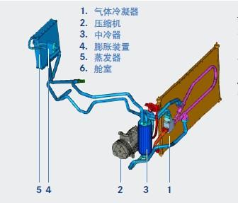 LMS车辆热管理解决方案助力Calsonic Kansei提升环保型汽车空调