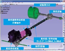 通用汽车采用LMS仿真技术代替传动系统试验