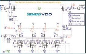 西门子采用LMS Imagine.Lab加速验证发动机控制系统