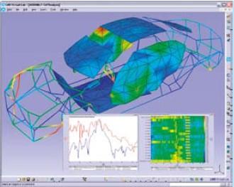 新一代传递路径分析技术TPA