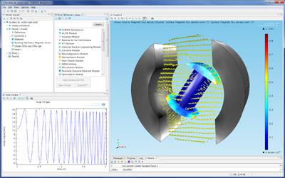 Electric Motors and Generators in 3D