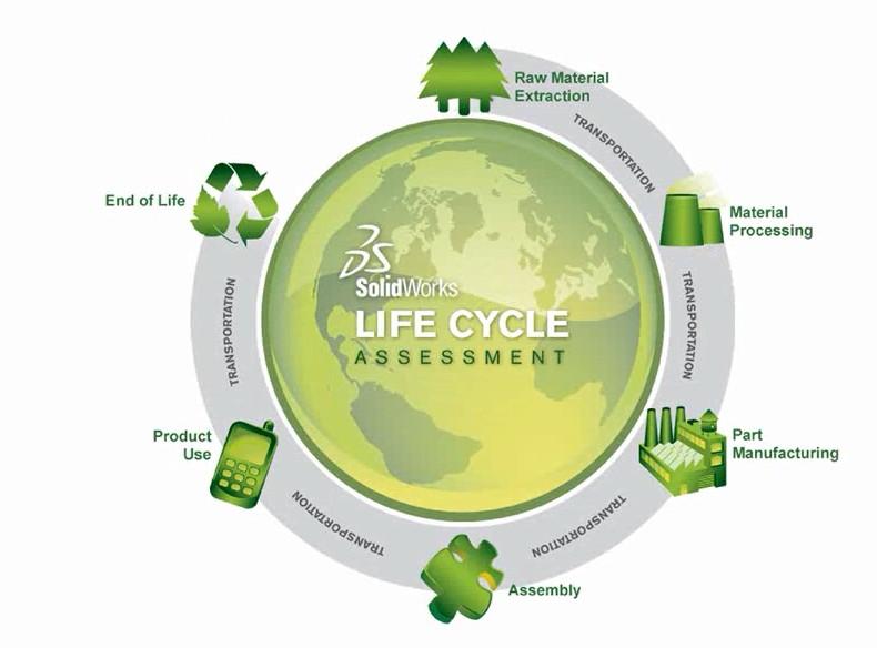 SolidWorks Sustainability绿色设计与工程
