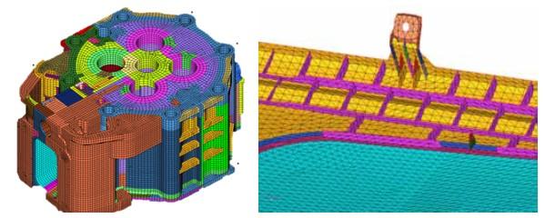 hypermesh六面体及复杂壳结构网格划分解决方案