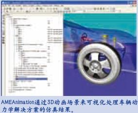 LMS Imagine.Lab AMESim车辆动力学解决方案