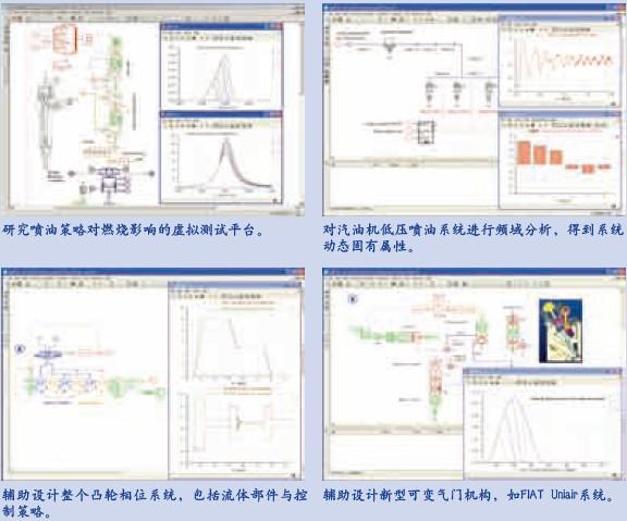 LMS Imagine.Lab AMESim流体系统解决方案