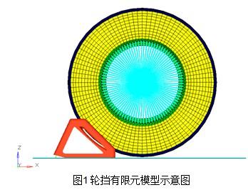 飞机轮挡结构优化设计