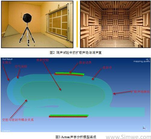 空间声学结构图
