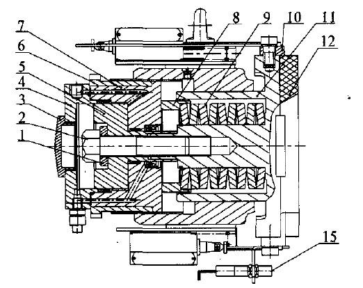 有限元分析在盘式制动器设计中的应用