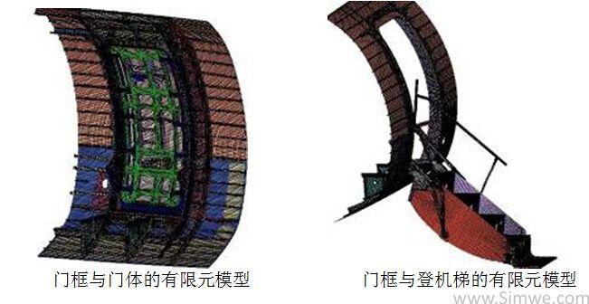 解决方案 有限元的建立与分析 有限元模型中对蒙皮、长桁、框等大多数薄壁零件采用壳单元进行网格划分,对铆钉及螺栓采用一维单元进行模拟,对接头挡块等零件进行六面体网格划分。 约束机身断面处的六个自由度。气密载荷施加在门体外蒙皮,外手柄盒、机身蒙皮内侧,类型为压强载荷,大小为0.