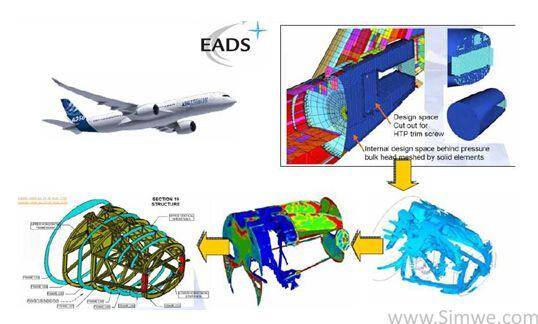 飞机后机身整体结构拓扑优化