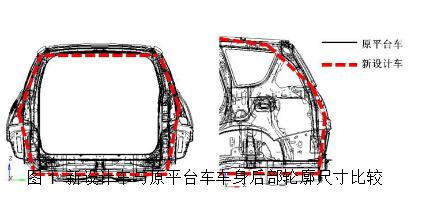 OptiStruct 与 AMSES 在白车身模态优化中的应用
