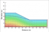 GeoStudio 模拟有限元应力下的边坡稳定性分析